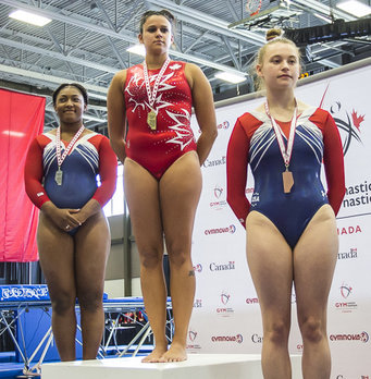 Two gold medals for Canadian gymnasts on final day of Canada Cup